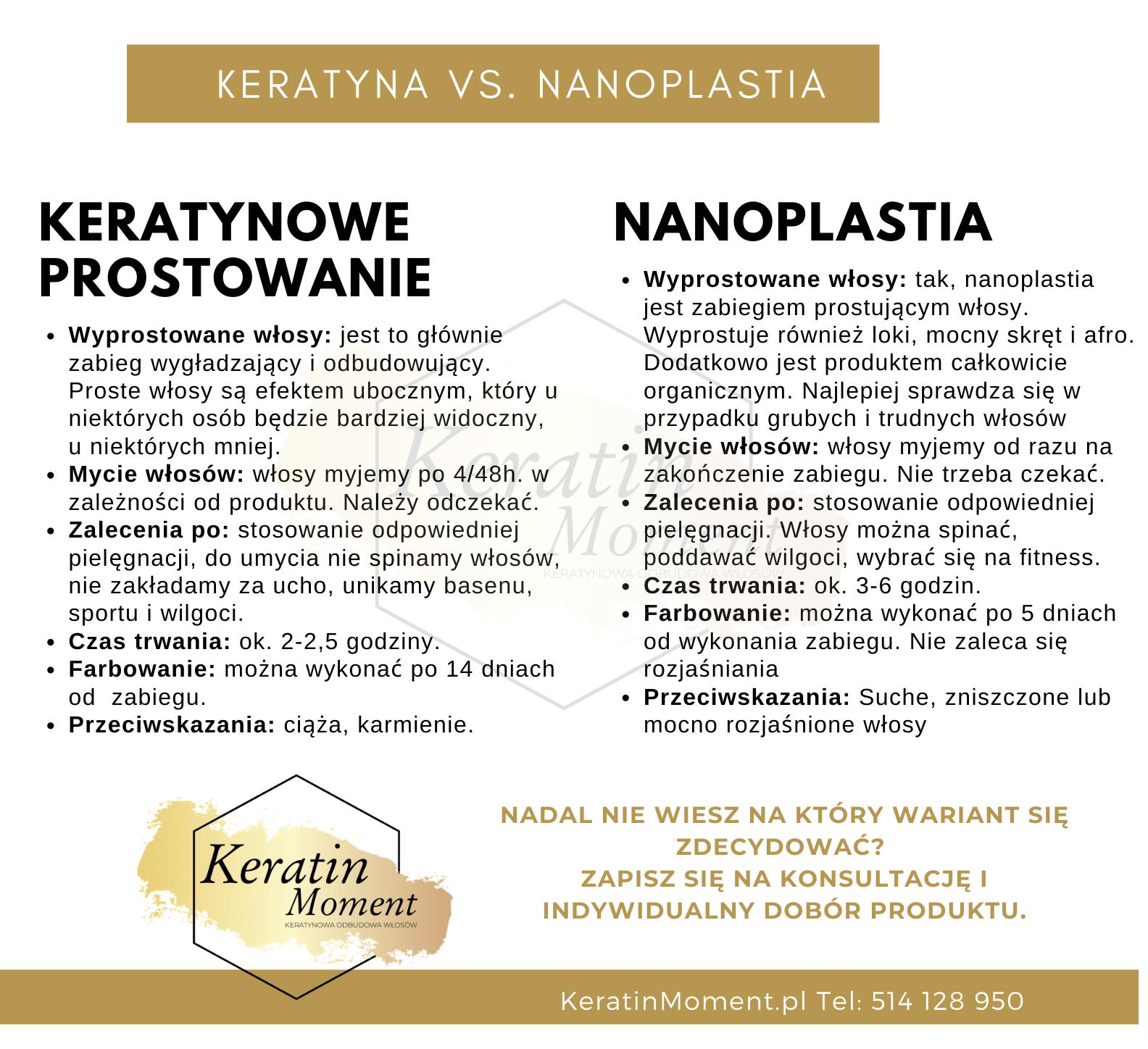 keratynowe prostowanie czy nanoplastia